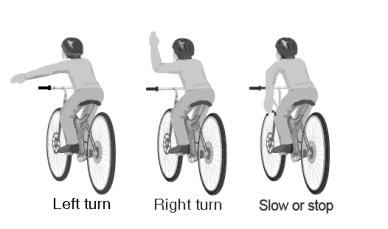 BikeHandSignal.PNG