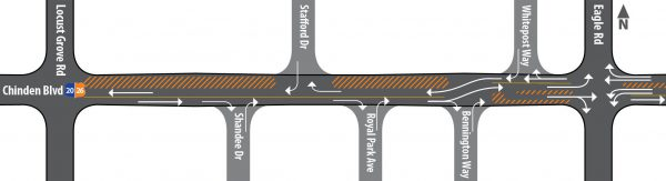 Graphic of new traffic patter from Locust Grove to Eagle Road